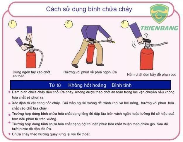 Cách sử dụng bình chữa cháy ABC